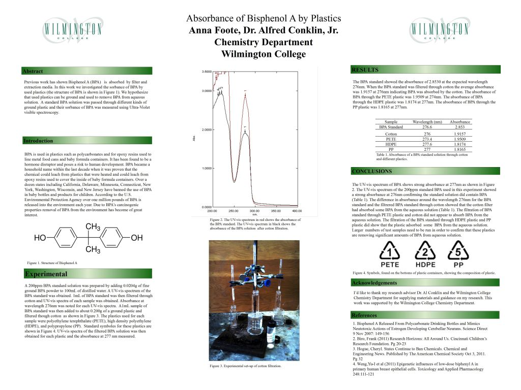 BPA_research_poster-IURS4-large
